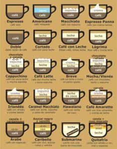 guia para preparar cafe