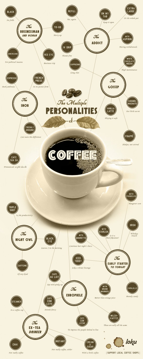 the-multiple-personalities-of-coffee