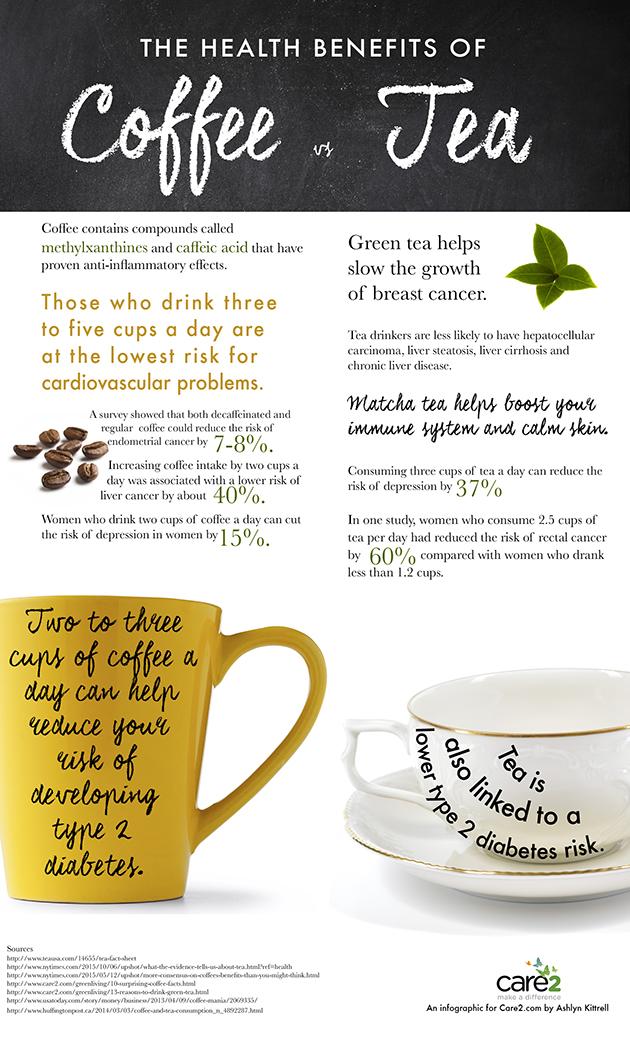 coffee-v-tea-small