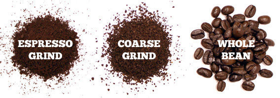 coffee20grind20types20explained